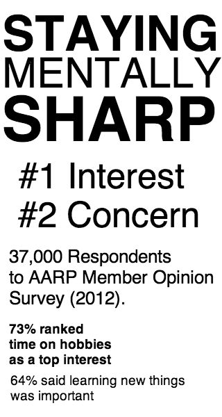 AARP_sharp_quote
